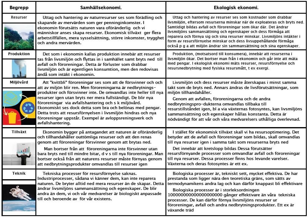 Studiecirkel - Naturens gränser - begrepp 1