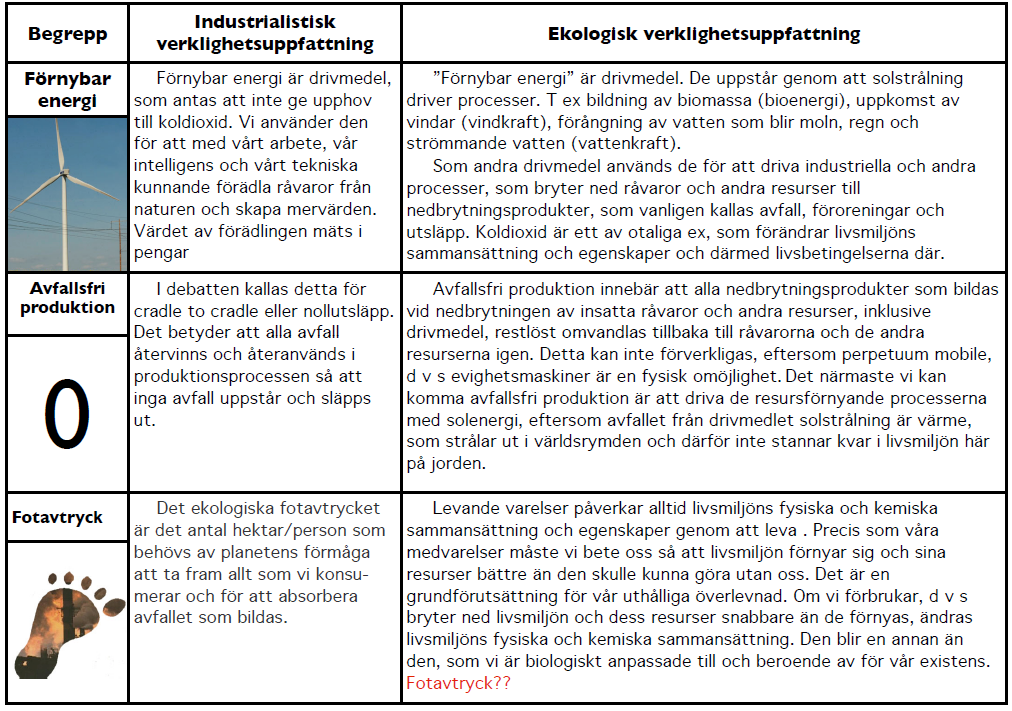 Studiecirkel - Naturens gränser - begrepp 2